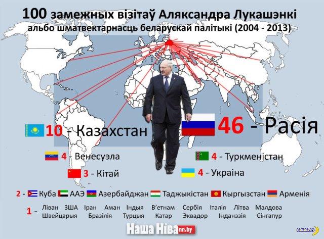 Сто візітаў і паездак Лукашэнкі
