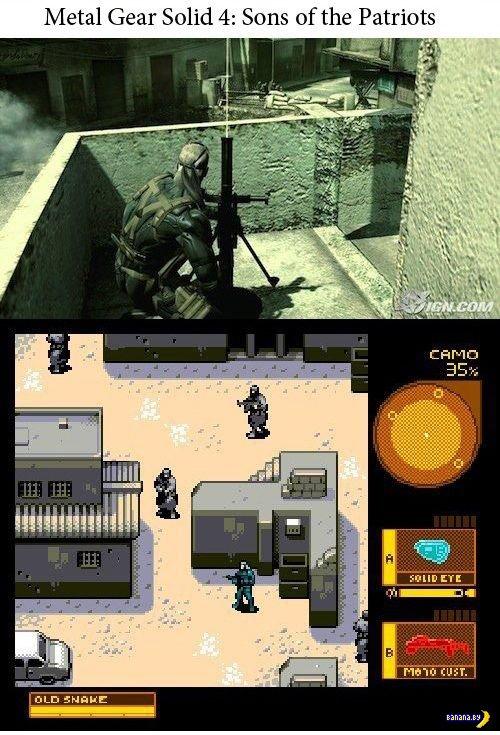 Видео-игры и машина времени