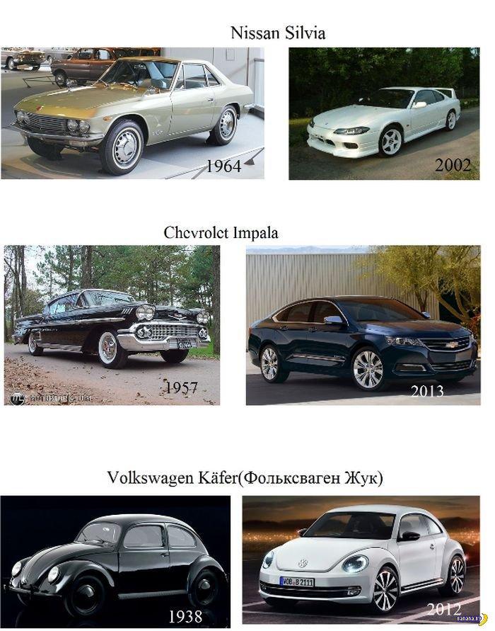 Первые и последние поколения моделей авто