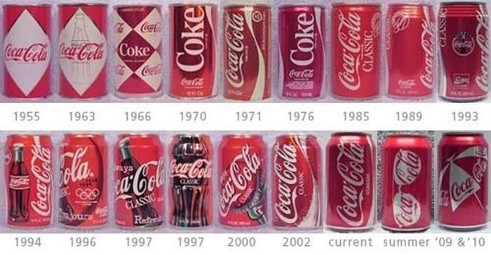 Эволюция жестяных банок от напитков