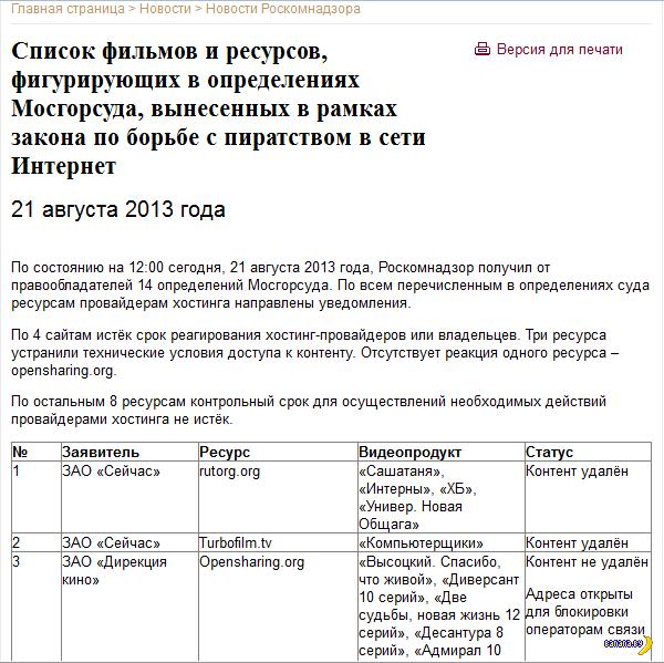 Хроника пикирующего тырнета РФ