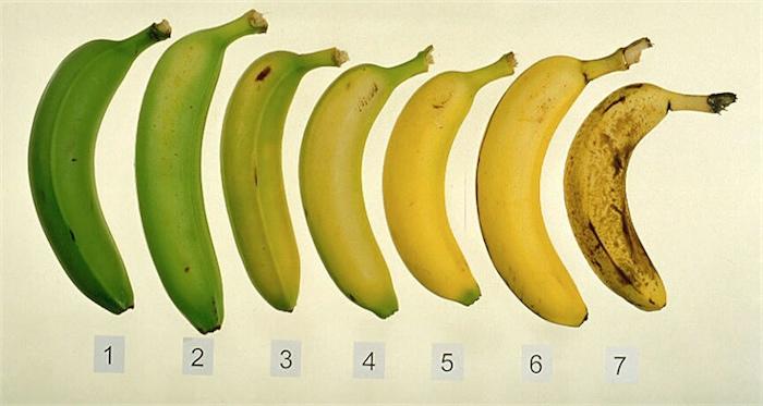 Банана - 7!