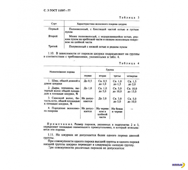 ГОСТ 11597-77 - жесть