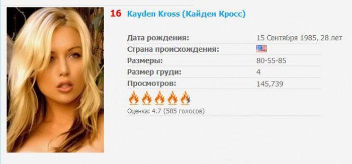 Рейтингрусских порно звезд фото 239-497