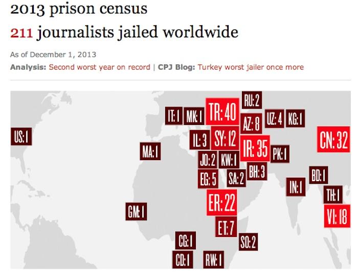 Топ-10 стран, где сажают в тюрьму журналистов