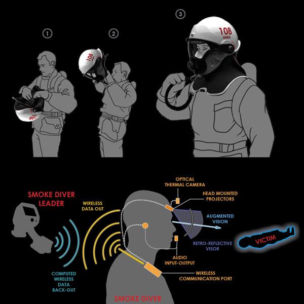 Пожарный шлем C-Thru