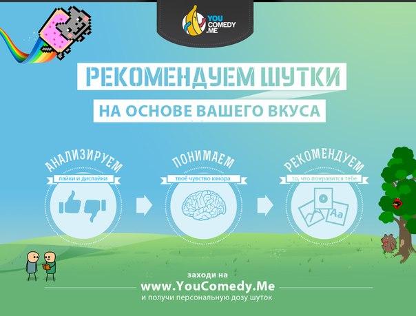 YouComedy.Me – Первый в мире сервис, который понимает чувство юмора пользователей