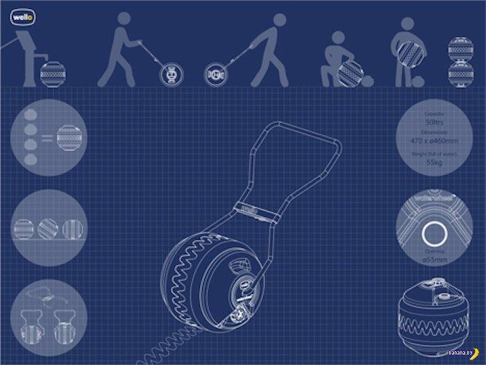 Вода, колесо и женщины
