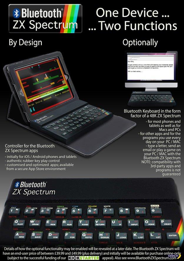 Очередная попытка оживить ZX Spectrum