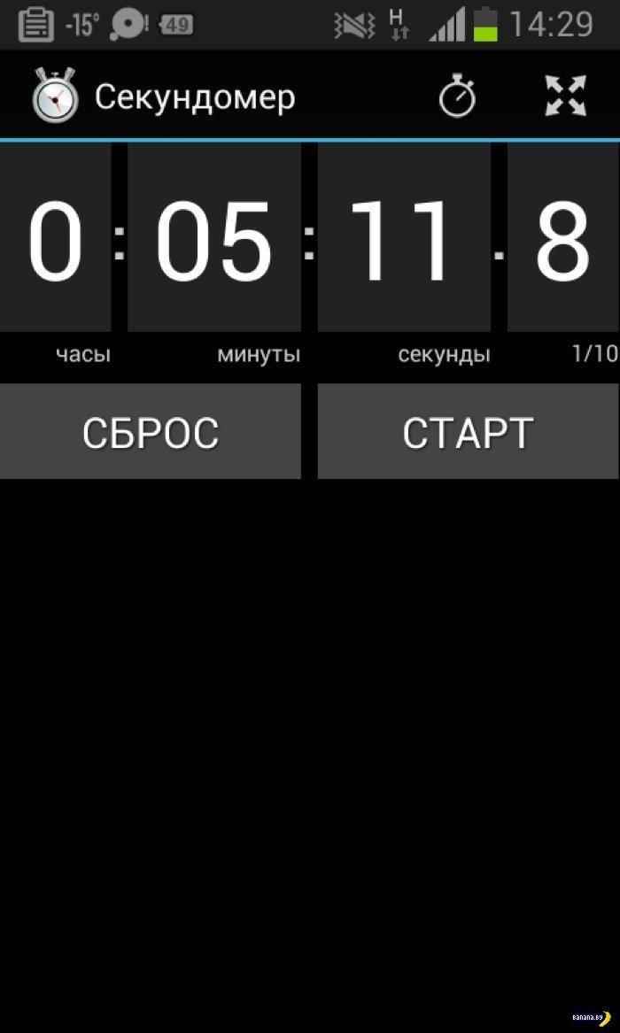 Щи!: обзор ресторана фаст-фуд Goody's в Минске