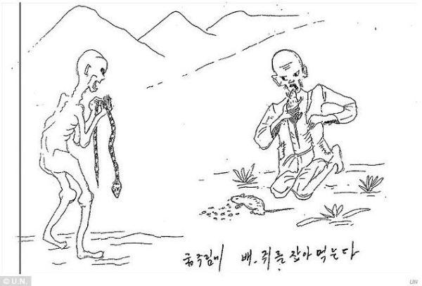 Концентрационные лагеря в Северной Корее