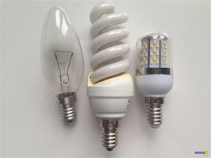 Tindydeal: новая LED-лампа E14 8W