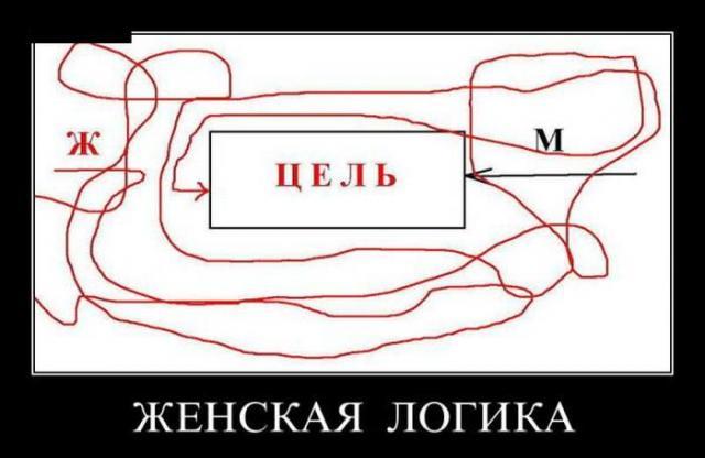 Демотиваторы - 187