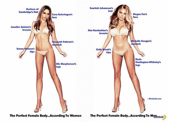 Идеальные тела