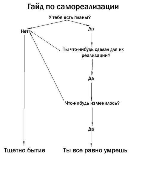 Анекдоты дня 25.04.2014