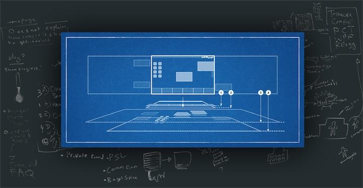 Что вы знаете о UI/UX, или зачем нужны дизайнеры интерфейсов?