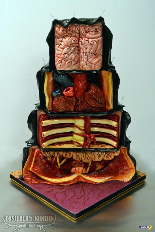 Что находится внутри торта?