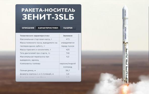 40 успешных украинских компаний, которыми гордится страна