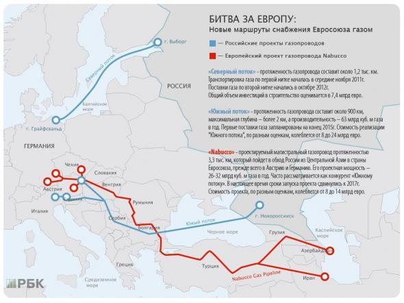 Иран предлагает ЕС свой газ вместо российского