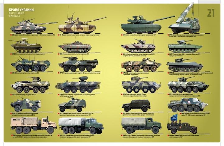 ЕС не хочет давать Украине оружие