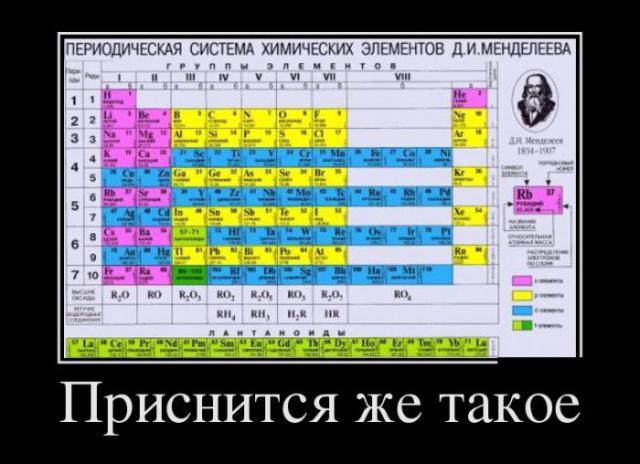 Демотиваторы - 280