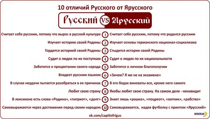 10 Отличий Русского человека от Ярусского