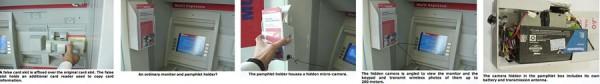 Эволюция мошенничества: как менялись банкоматные скиммеры