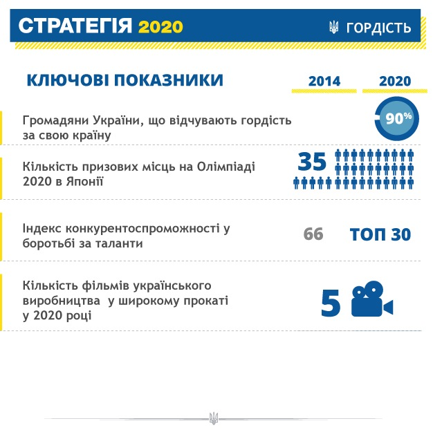 ��������� ������� ��������� 2020