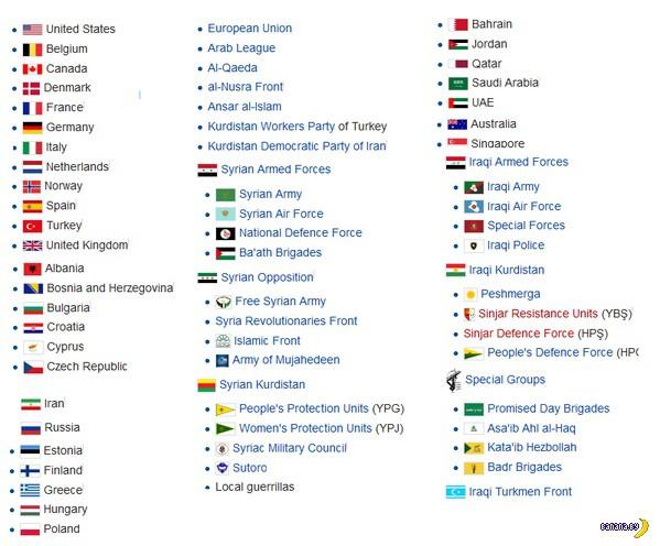 Официальный список врагов игил