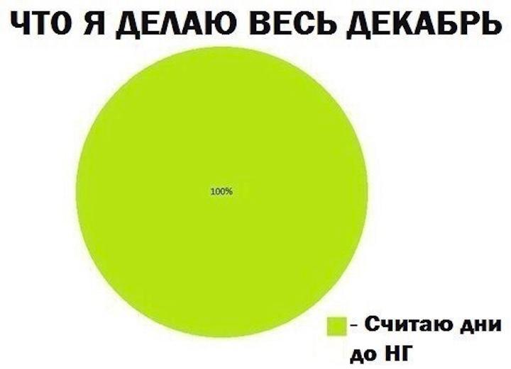 Анекдоты дня 15.12.2014