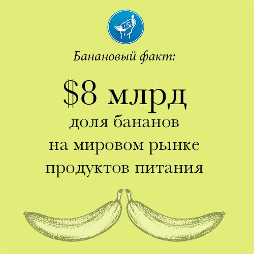Немного о бананах в цифрах