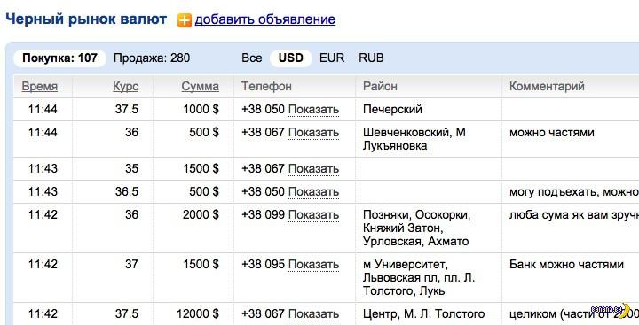 Нацбанк Украины пытается остановить падение гривны