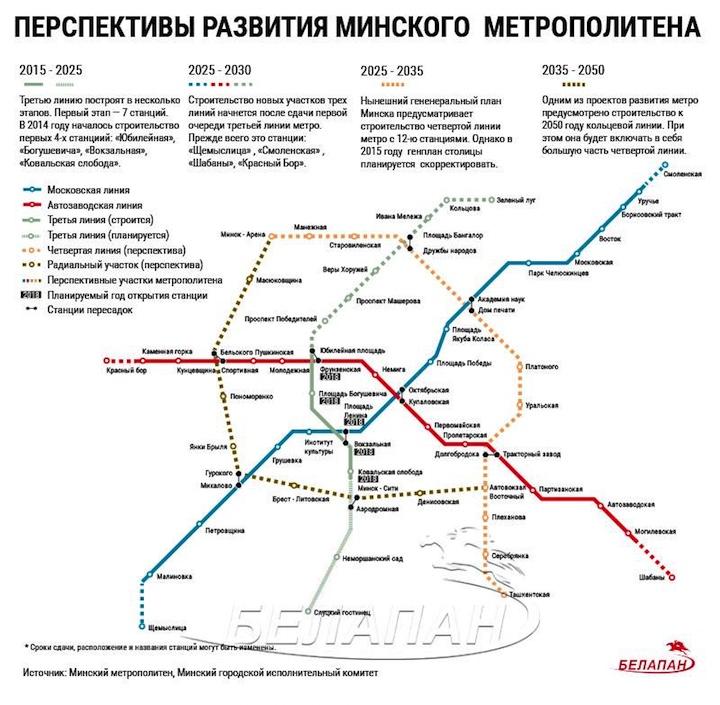 Фантазии на тему минского метро