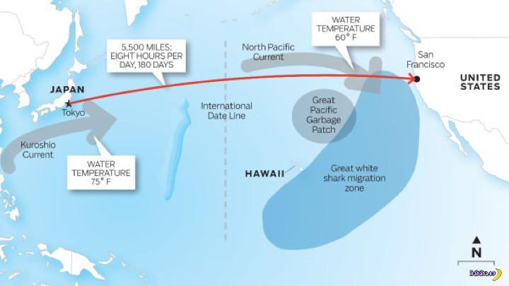 Переплыть Тихий океан