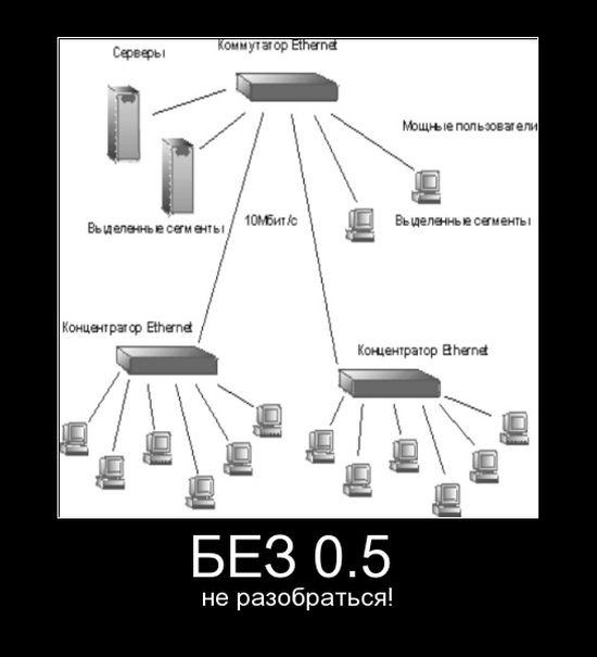 Демотиваторы - 405