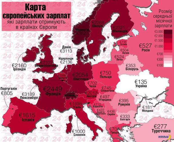 Беларусь на европейской карте зарплат