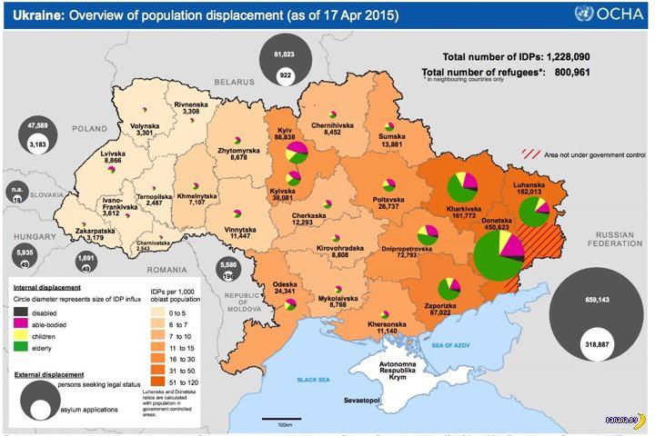 Статистика по украинским беженцам