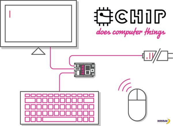 Chip - компьютер за $9