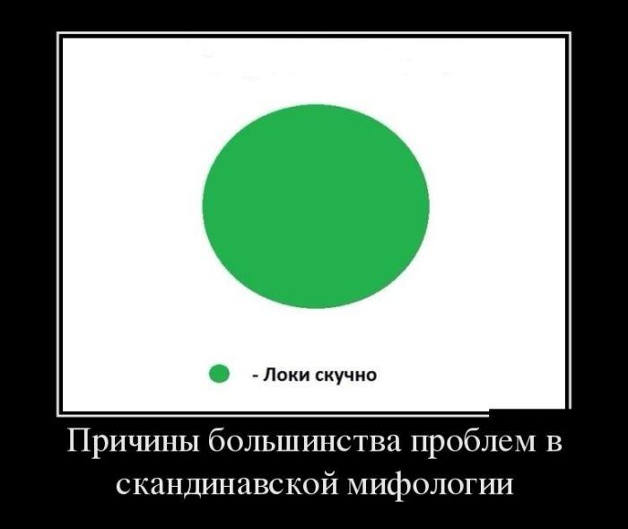 Демотиваторы - 473