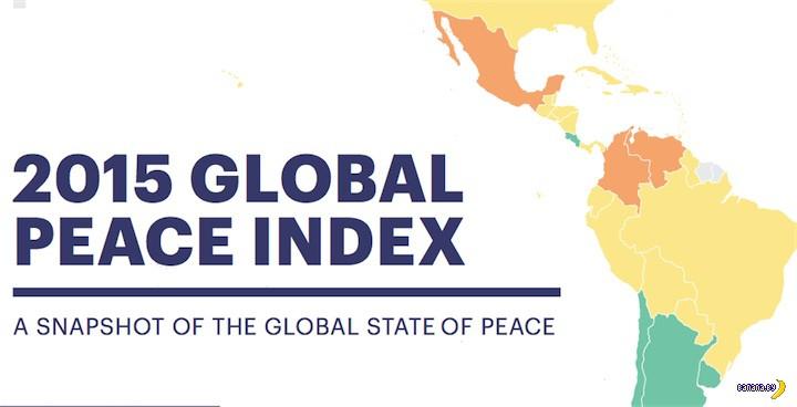 Беларусь в Global Peace Index 2015