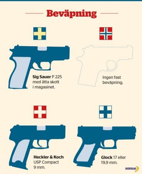 Норвежские копы будут обезоружены