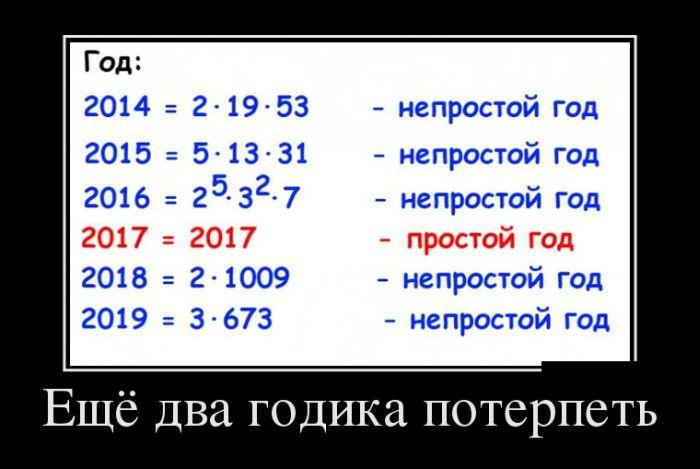 Демотиваторы - 589