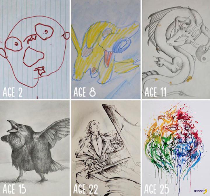 Творческий рост