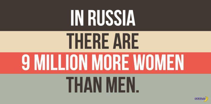 Интересные факты про Россию (на английском)