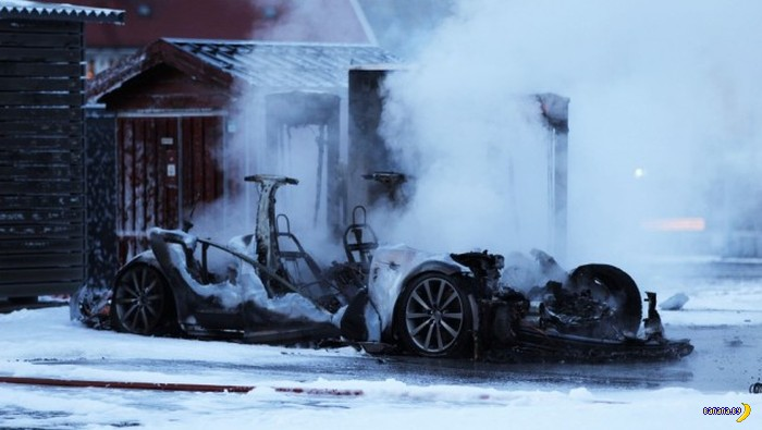 Как выгорает Tesla S