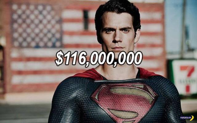 Рейтинг премьерных сборов супергеройских фильмов