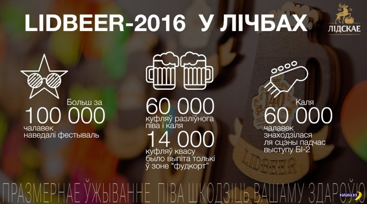Официальная статистика с LIDBEER 2016
