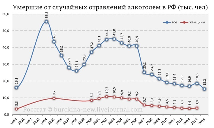 Россию травят палёным алкоголем?