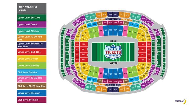 Super Bowl 2017: кому билетик?