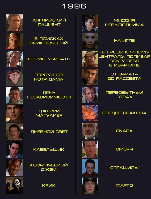 Вспомнить всё –лучшие фильмы 1990-х